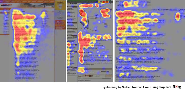 Eyetracking images over article by Nielson Group