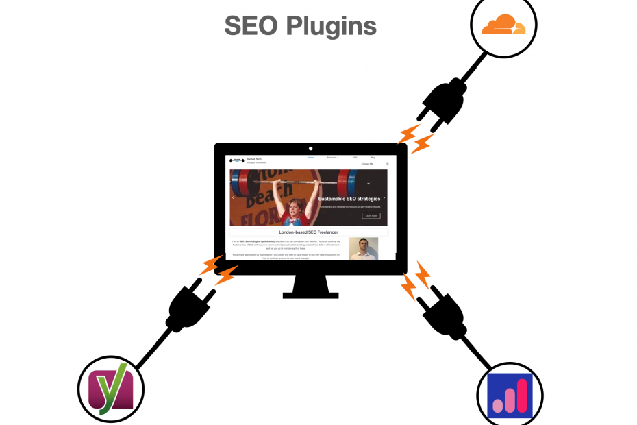 3 plugins for SEO graphic
